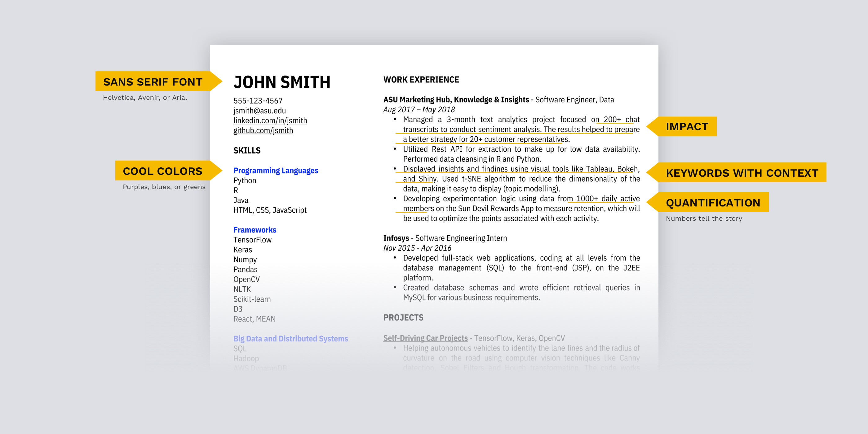 Important Tips For Your Software Engineer Resume With Sample