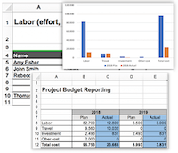 Project Budget Template (Excel) - Plan Your Project in 1 Hour